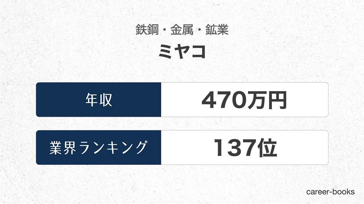 ミヤコの年収情報・業界ランキング