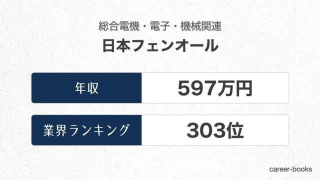 日本フェンオールの年収情報・業界ランキング