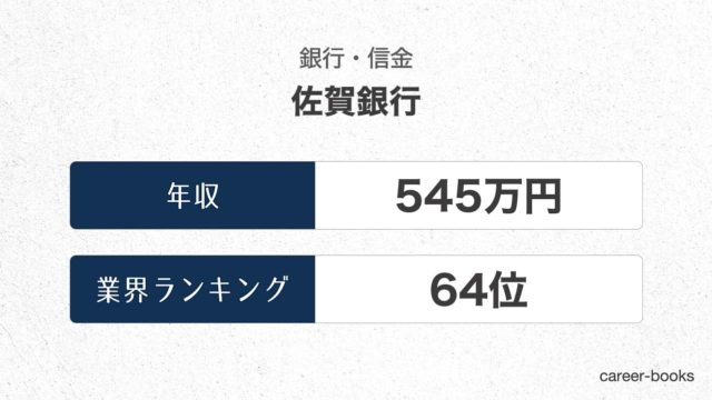 佐賀銀行の年収情報・業界ランキング