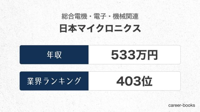日本マイクロニクスの年収情報・業界ランキング
