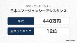 日本エマージェンシーアシスタンスの年収情報・業界ランキング