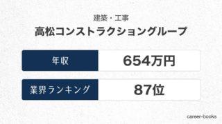 高松コンストラクショングループの年収情報・業界ランキング