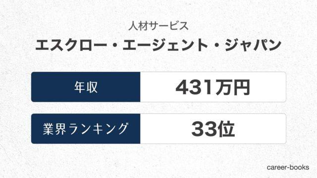 エスクロー・エージェント・ジャパンの年収情報・業界ランキング