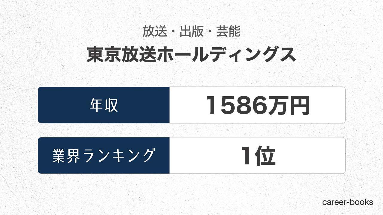 東京放送ホールディングスの年収情報・業界ランキング