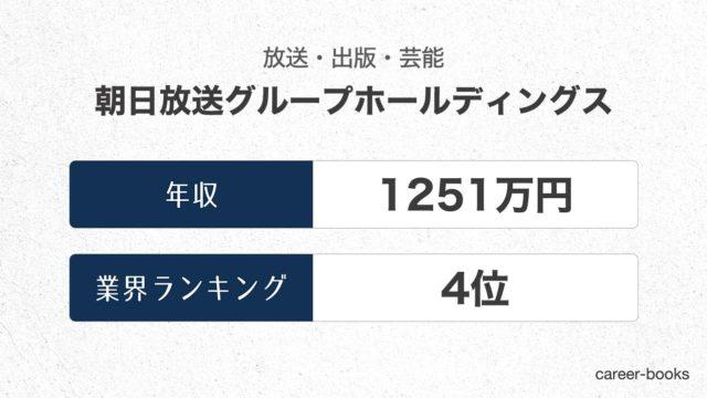 朝日放送グループホールディングスの年収情報・業界ランキング