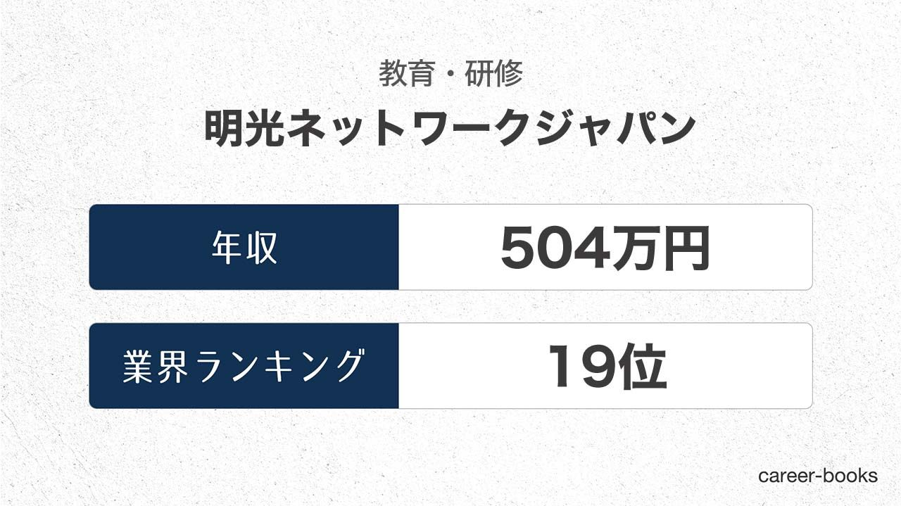 明光ネットワークジャパンの年収情報・業界ランキング
