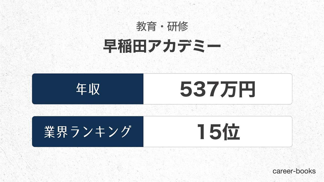 早稲田アカデミーの年収情報・業界ランキング