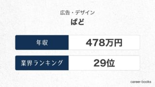 ぱどの年収情報・業界ランキング