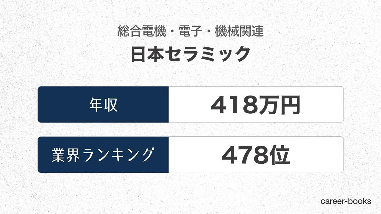 日本セラミックの年収情報・業界ランキング