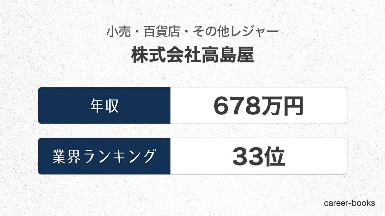 株式会社高島屋の年収情報・業界ランキング