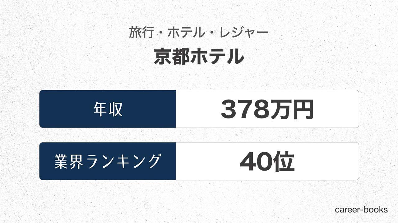 京都ホテルの年収情報・業界ランキング