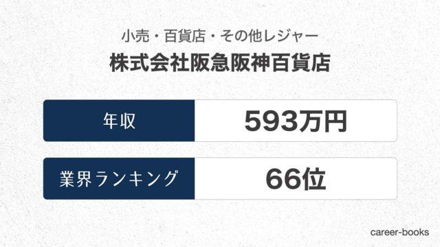 株式会社阪急阪神百貨店の年収情報・業界ランキング