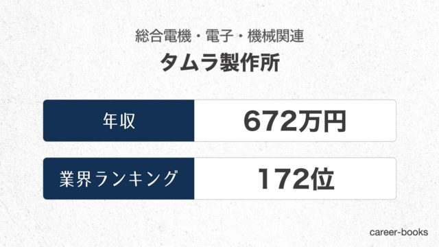タムラ製作所の年収情報・業界ランキング