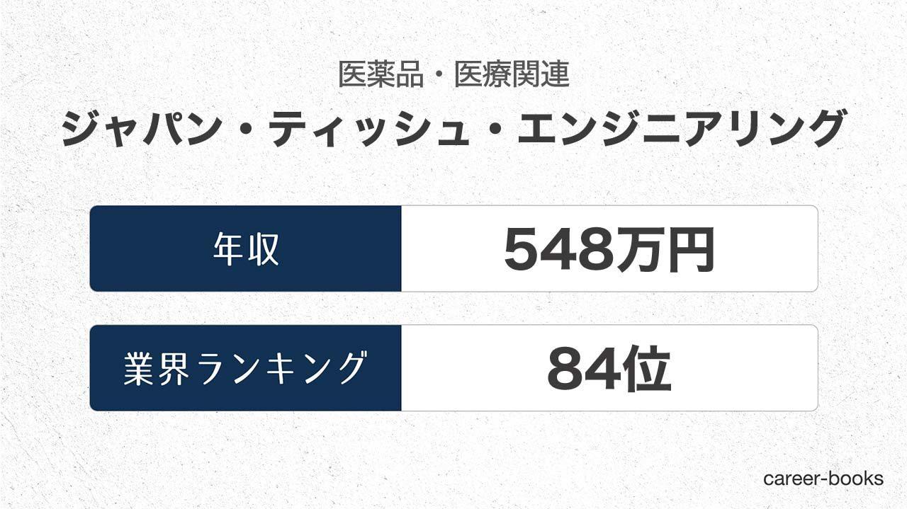 ジャパン・ティッシュ・エンジニアリングの年収情報・業界ランキング