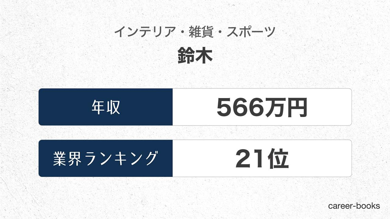 鈴木の年収情報・業界ランキング
