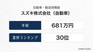 スズキ株式会社(自動車)の年収情報・業界ランキング